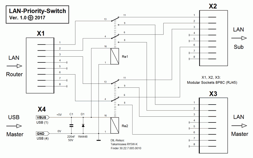 Lan priority switch a hardcore ethernet sharing concept circuit sciox Choice Image